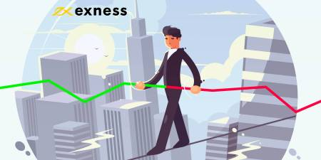 Forex কে Exness এর সাথে ব্যবসা করার ঝুঁকি ব্যবস্থাপনা কি? ঝুঁকি নিরূপণ কিভাবে
